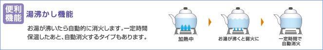 湯沸かし機能